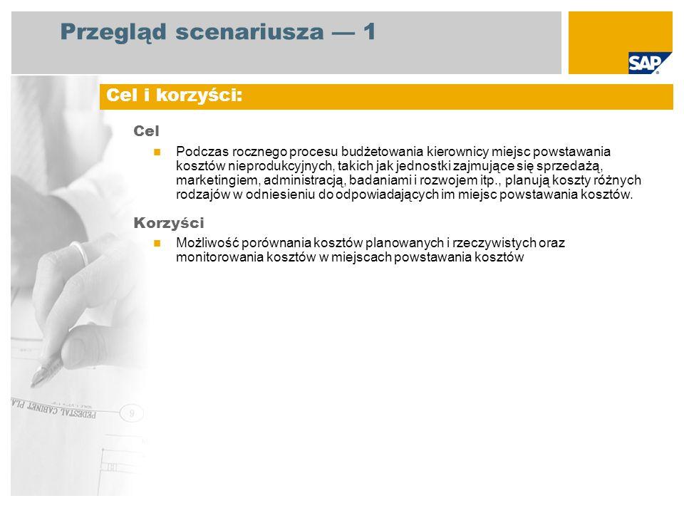 Przegląd scenariusza 2 EHP3 for SAP ERP 6.0 Kontroler kosztów Kierownik miejsca powstawania kosztów Sprawdzenie danych podstawowych miejsc powstawania kosztów Sprawdzenie ważności wersji dla bieżącego okresu budżetowego Kopiowanie danych rzeczywistych lub budżetu z poprzedniego roku jako podstawy planowania Przeniesienie amortyzacji planowanej z aktywów Ustawianie profilu planisty Zapis rodzajów kosztów w arkuszu kalkulacyjnym na potrzeby budżetu przychodów/wydatków Aktualizacja wartości budżetowych dla przychodów i wydatków z wyjątkiem operacji Wczytanie rodzajów kosztów dla przychodów i wydatków z wyjątkiem operacji Planowanie kosztów kalkulacyjnych, wskaźników statystycznych i rozłożeń Potwierdzenie budżetu miejsca powstawania kosztów nieoperacyjnych Kopiowanie wersji rocznego planowania operacyjnego do wersji rzeczywistej 0 i blokowanie obu wersji do planowania Wymagane aplikacje SAP: Role firmy zaangażowane w przebiegi procesów Uwzględnione kluczowe przebiegi procesów