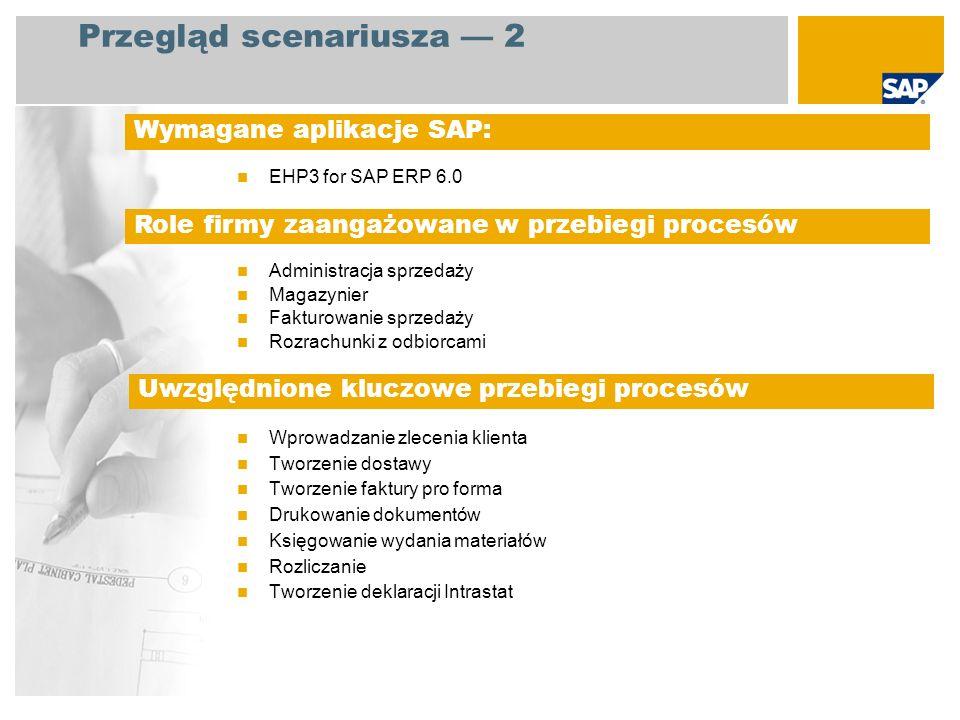 EHP3 for SAP ERP 6.0 Administracja sprzedaży Magazynier Fakturowanie sprzedaży Rozrachunki z odbiorcami Wprowadzanie zlecenia klienta Tworzenie dostaw
