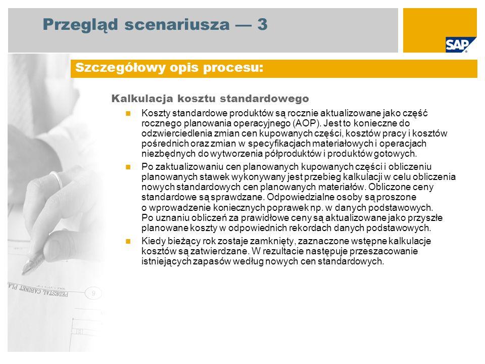 Przegląd scenariusza 3 Kalkulacja kosztu standardowego Koszty standardowe produktów są rocznie aktualizowane jako część rocznego planowania operacyjne
