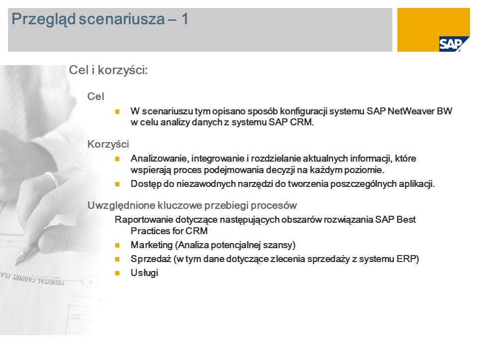 Przegląd scenariusza – 2 Wymagane SAP NetWeaver BW SAP CRM 7.0 SAP ECC 6.0 Zaangażowane role firmy Użytkownik biznesowy odpowiedzialny za analizę danych Wymagane aplikacje firmy SAP: Więcej informacji na temat scenariusza opisanego w tym dokumencie można uzyskać dzięki głównym raportom przedstawionym na kolejnych slajdach: Wszystkie raporty znajdujące się na liście są dostępne z poziomu roli użytkownika biznesowego w systemie BW.