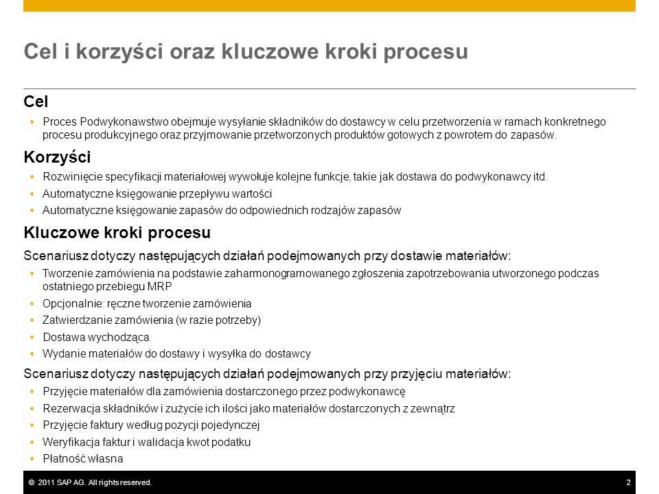 ©2011 SAP AG. All rights reserved.2 Cel i korzyści oraz kluczowe kroki procesu Cel Proces Podwykonawstwo obejmuje wysyłanie składników do dostawcy w c