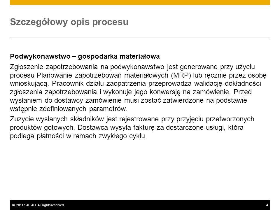 ©2011 SAP AG. All rights reserved.4 Szczegółowy opis procesu Podwykonawstwo – gospodarka materiałowa Zgłoszenie zapotrzebowania na podwykonawstwo jest