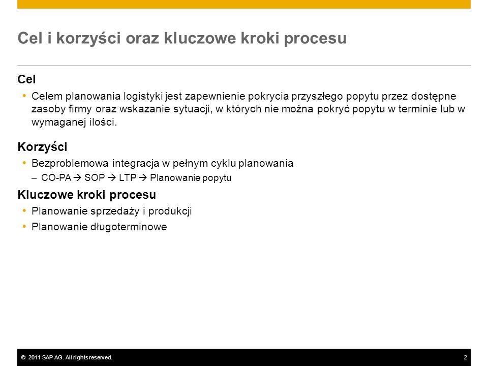 ©2011 SAP AG. All rights reserved.2 Cel i korzyści oraz kluczowe kroki procesu Cel Celem planowania logistyki jest zapewnienie pokrycia przyszłego pop