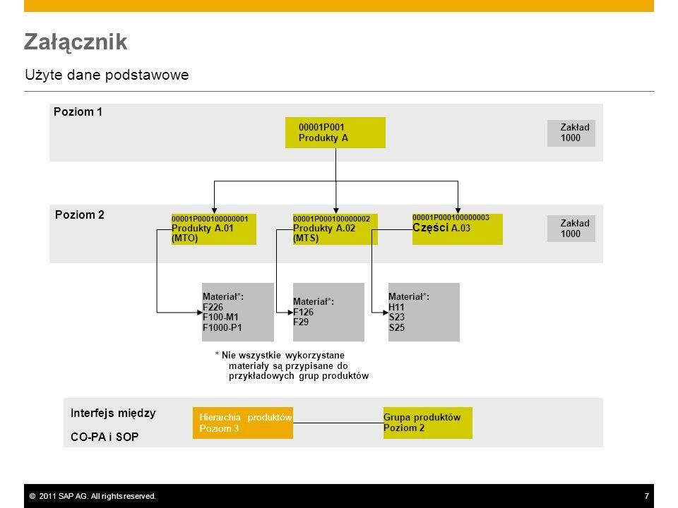©2011 SAP AG. All rights reserved.7 Załącznik Użyte dane podstawowe 00001P001 Produkty A Zakład 1000 00001P000100000001 Produkty A.01 (MTO) 00001P0001