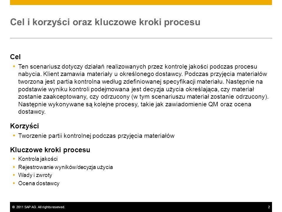 ©2011 SAP AG. All rights reserved.2 Cel i korzyści oraz kluczowe kroki procesu Cel Ten scenariusz dotyczy działań realizowanych przez kontrolę jakości