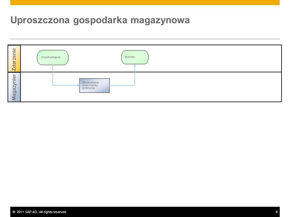©2011 SAP AG. All rights reserved.6 Magazynier Zdarzenie Koniec Uruchomienie Drukowanie dokumentu pobrania Uproszczona gospodarka magazynowa
