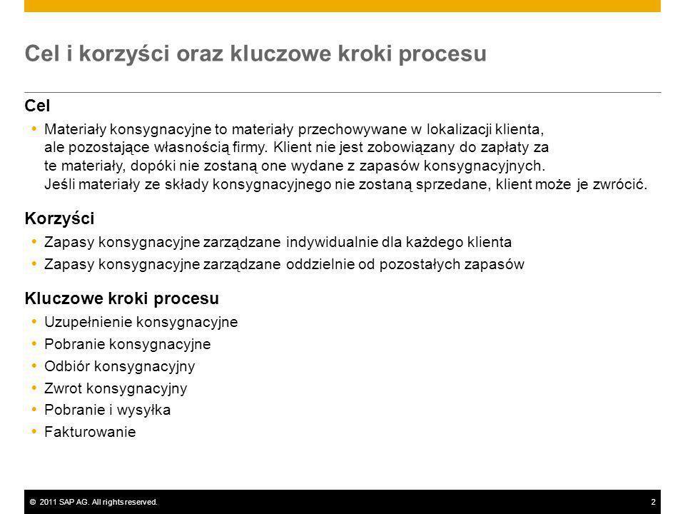 ©2011 SAP AG. All rights reserved.2 Cel i korzyści oraz kluczowe kroki procesu Cel Materiały konsygnacyjne to materiały przechowywane w lokalizacji kl