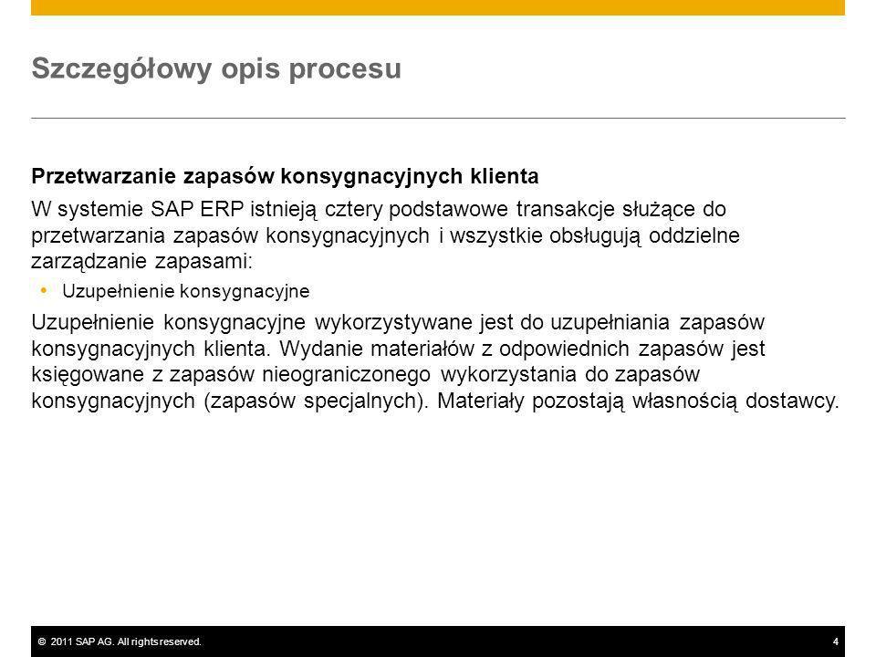 ©2011 SAP AG. All rights reserved.4 Szczegółowy opis procesu Przetwarzanie zapasów konsygnacyjnych klienta W systemie SAP ERP istnieją cztery podstawo