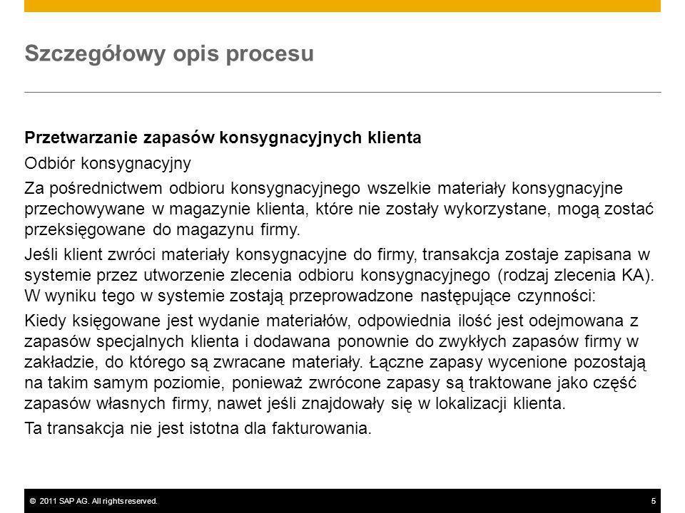 ©2011 SAP AG. All rights reserved.5 Szczegółowy opis procesu Przetwarzanie zapasów konsygnacyjnych klienta Odbiór konsygnacyjny Za pośrednictwem odbio