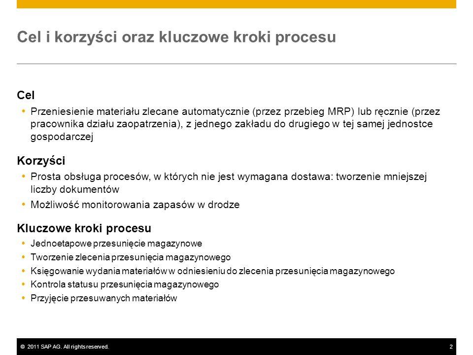 ©2011 SAP AG. All rights reserved.2 Cel i korzyści oraz kluczowe kroki procesu Cel Przeniesienie materiału zlecane automatycznie (przez przebieg MRP)