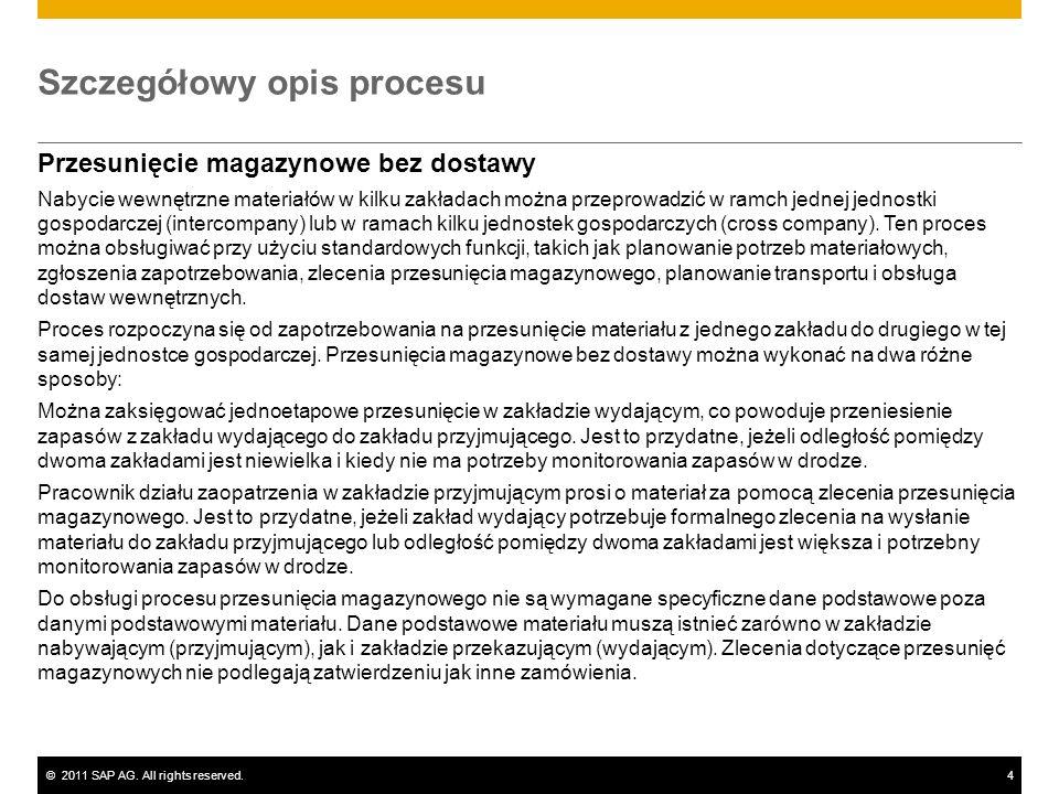 ©2011 SAP AG. All rights reserved.4 Szczegółowy opis procesu Przesunięcie magazynowe bez dostawy Nabycie wewnętrzne materiałów w kilku zakładach można
