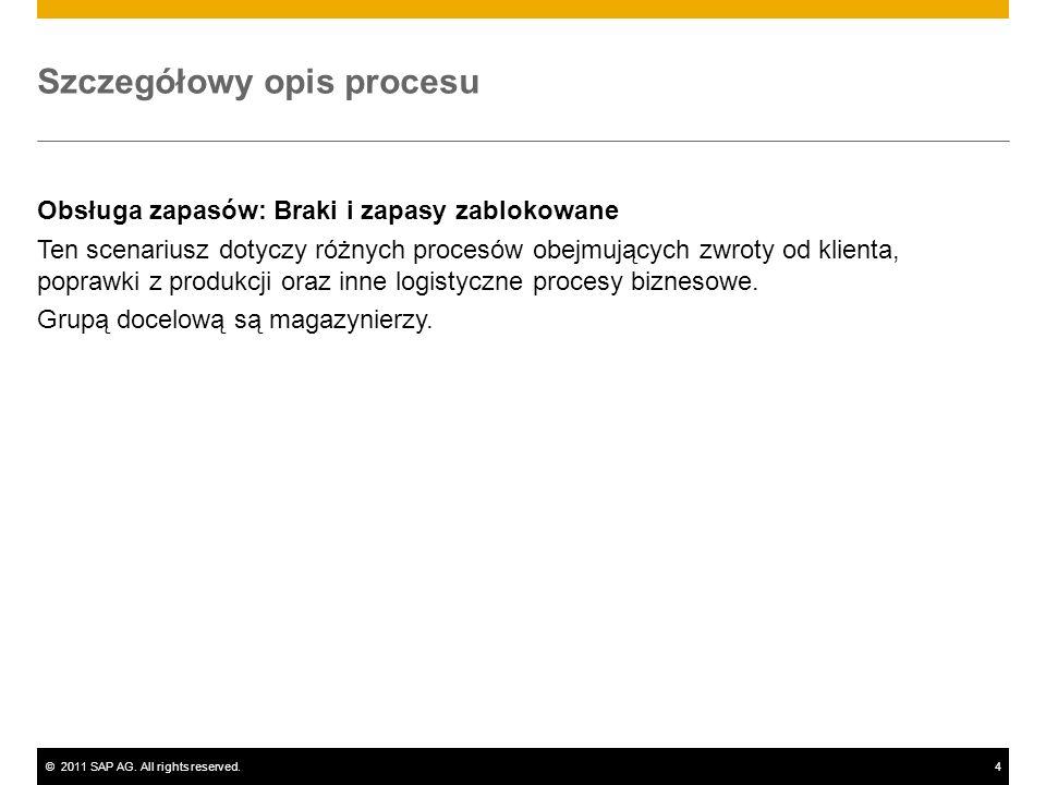 ©2011 SAP AG. All rights reserved.4 Szczegółowy opis procesu Obsługa zapasów: Braki i zapasy zablokowane Ten scenariusz dotyczy różnych procesów obejm
