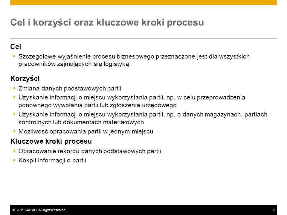 ©2011 SAP AG. All rights reserved.2 Cel i korzyści oraz kluczowe kroki procesu Cel Szczegółowe wyjaśnienie procesu biznesowego przeznaczone jest dla w