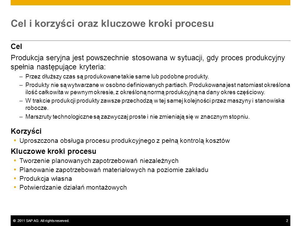 ©2011 SAP AG. All rights reserved.2 Cel i korzyści oraz kluczowe kroki procesu Cel Produkcja seryjna jest powszechnie stosowana w sytuacji, gdy proces
