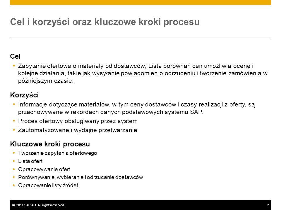 ©2011 SAP AG. All rights reserved.2 Cel i korzyści oraz kluczowe kroki procesu Cel Zapytanie ofertowe o materiały od dostawców; Lista porównań cen umo