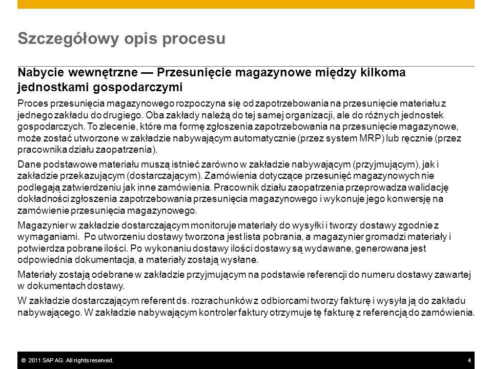 ©2011 SAP AG. All rights reserved.4 Szczegółowy opis procesu Nabycie wewnętrzne Przesunięcie magazynowe między kilkoma jednostkami gospodarczymi Proce
