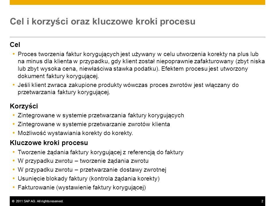 ©2011 SAP AG. All rights reserved.2 Cel i korzyści oraz kluczowe kroki procesu Cel Proces tworzenia faktur korygujących jest używany w celu utworzenia