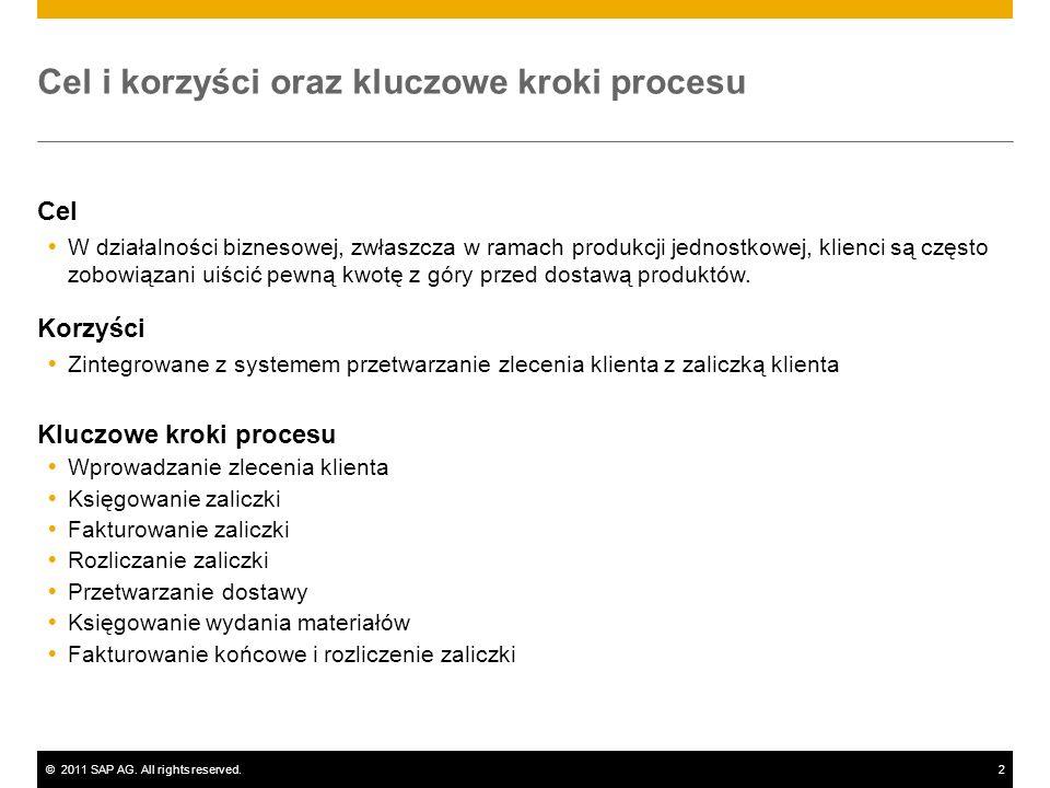 ©2011 SAP AG. All rights reserved.2 Cel i korzyści oraz kluczowe kroki procesu Cel W działalności biznesowej, zwłaszcza w ramach produkcji jednostkowe