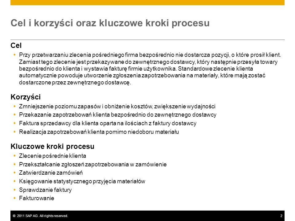 ©2011 SAP AG. All rights reserved.2 Cel i korzyści oraz kluczowe kroki procesu Cel Przy przetwarzaniu zlecenia pośredniego firma bezpośrednio nie dost