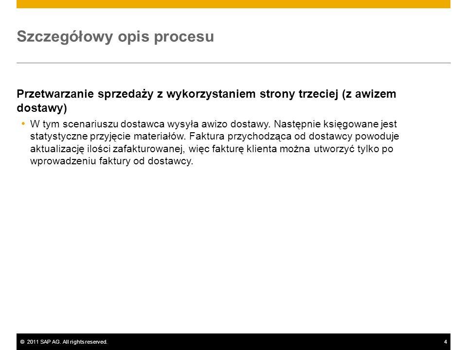 ©2011 SAP AG. All rights reserved.4 Szczegółowy opis procesu Przetwarzanie sprzedaży z wykorzystaniem strony trzeciej (z awizem dostawy) W tym scenari