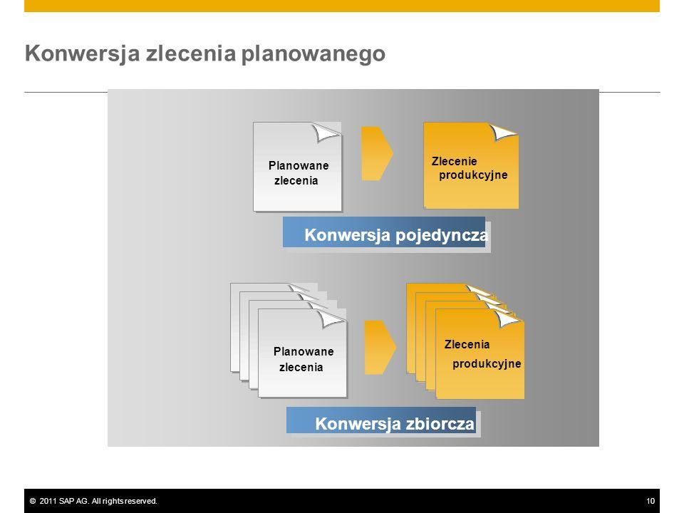©2011 SAP AG. All rights reserved.10 Przekształcenie pojedyncze Konwersja pojedyncza Planowane zlecenia Zlecenia produkcyjne Konwersja zbiorcza Konwer