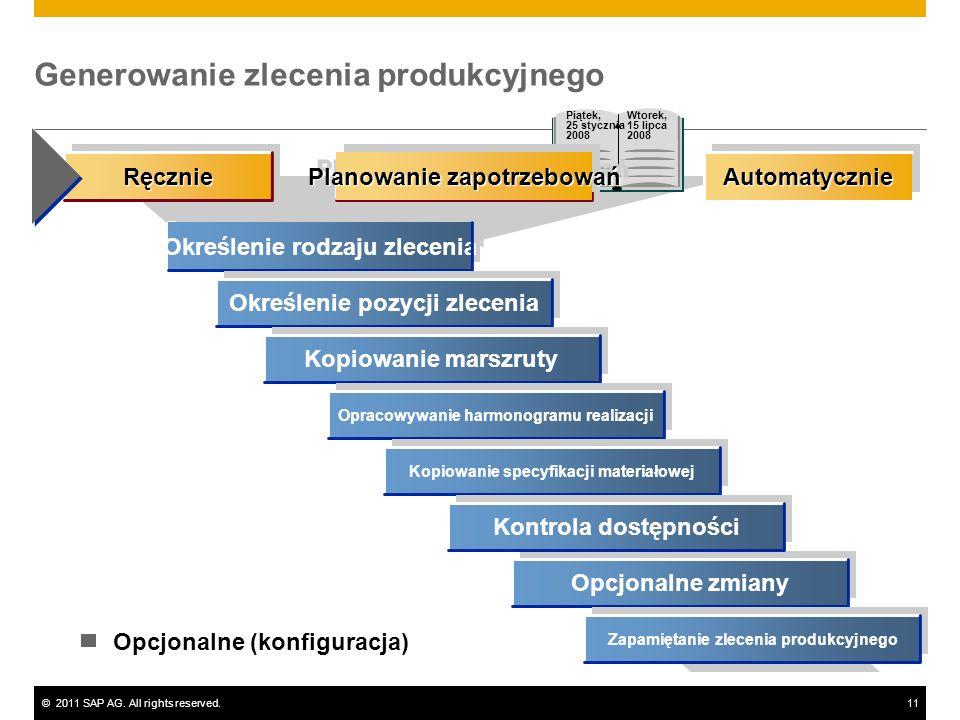 ©2011 SAP AG. All rights reserved.11 Określenie rodzaju zlecenia Określenie pozycji zlecenia Kopiowanie marszruty Opracowywanie harmonogramu realizacj