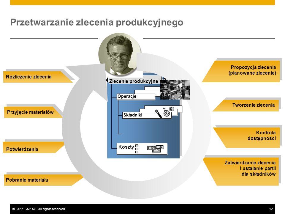 ©2011 SAP AG. All rights reserved.12 Propozycja zlecenia (planowane zlecenie) Tworzenie zlecenia Kontrola dostępności Zatwierdzanie zlecenia i ustalan