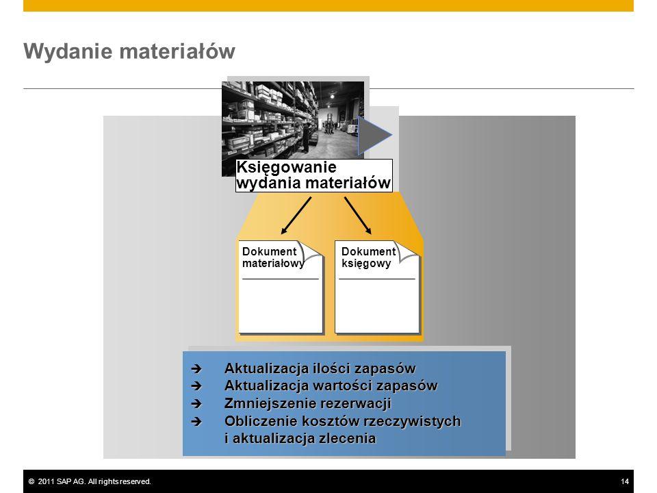 ©2011 SAP AG. All rights reserved.14 Księgowanie wydania materiałów Dokument materiałowy Dokument księgowy Wydanie materiałów Aktualizacja ilości zapa