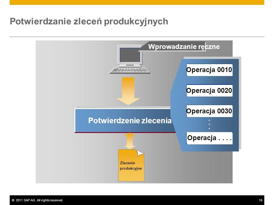 ©2011 SAP AG. All rights reserved.15 Potwierdzenie zlecenia...... Wprowadzanie ręczne Potwierdzanie zleceń produkcyjnych Zlecenie produkcyjne Operacja
