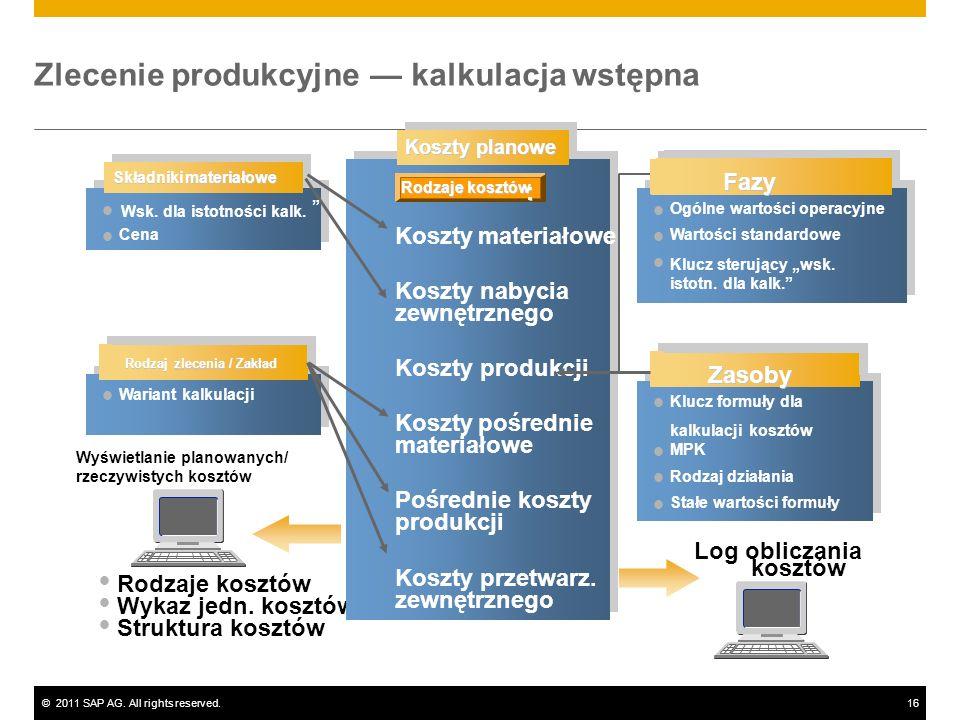 ©2011 SAP AG. All rights reserved.16 Wariant kalkulacji Wyświetlanie planowanych/ rzeczywistych kosztów Rodzaje kosztów Wykaz jedn. kosztów Struktura
