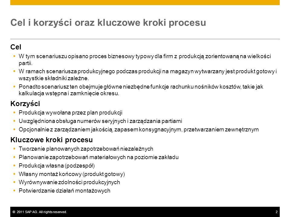©2011 SAP AG. All rights reserved.2 Cel i korzyści oraz kluczowe kroki procesu Cel W tym scenariuszu opisano proces biznesowy typowy dla firm z produk