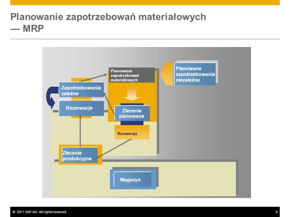 ©2011 SAP AG. All rights reserved.6 Konwersja Zlecenie planowane Zapotrzebowania zależne Rezerwacje Magazyn Planowanie zapotrzebowań materiałowych Pla