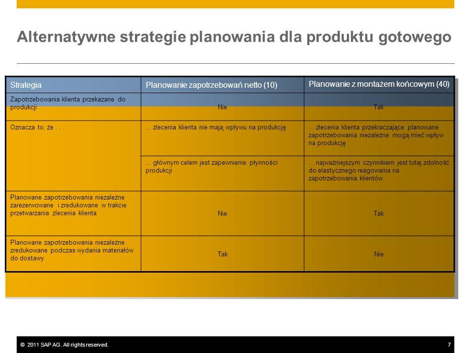 ©2011 SAP AG. All rights reserved.7 Alternatywne strategie planowania dla produktu gotowego StrategiaPlanowanie zapotrzebowań netto (10) Planowanie z