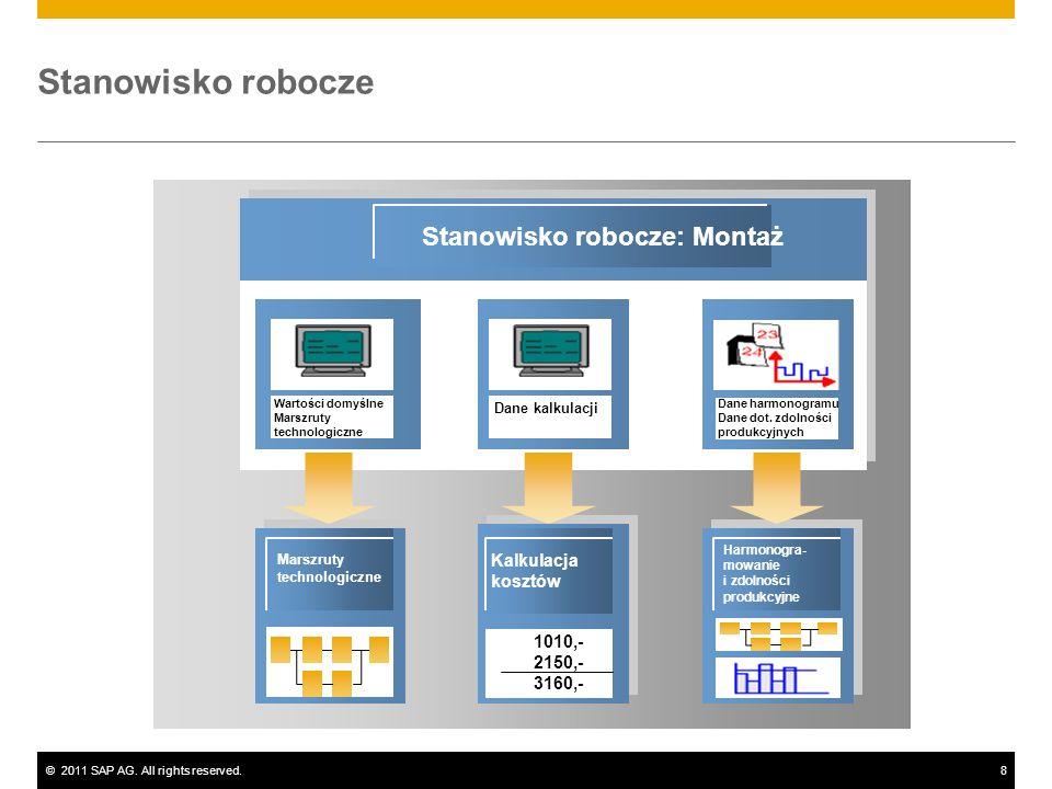 ©2011 SAP AG. All rights reserved.8 Stanowisko robocze Stanowisko robocze: Montaż Marszruty technologiczne Kalkulacja kosztów Harmonogra- mowanie i zd
