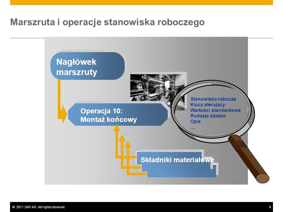 ©2011 SAP AG. All rights reserved.9 Marszruta i operacje stanowiska roboczego Nagłówek marszruty Operacja 10: Montaż końcowy Składniki materiałowe Sta
