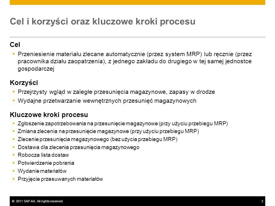 ©2011 SAP AG. All rights reserved.2 Cel i korzyści oraz kluczowe kroki procesu Cel Przeniesienie materiału zlecane automatycznie (przez system MRP) lu
