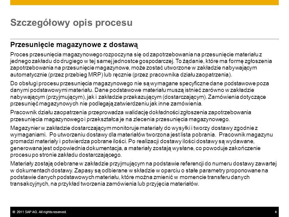 ©2011 SAP AG. All rights reserved.4 Szczegółowy opis procesu Przesunięcie magazynowe z dostawą Proces przesunięcia magazynowego rozpoczyna się od zapo