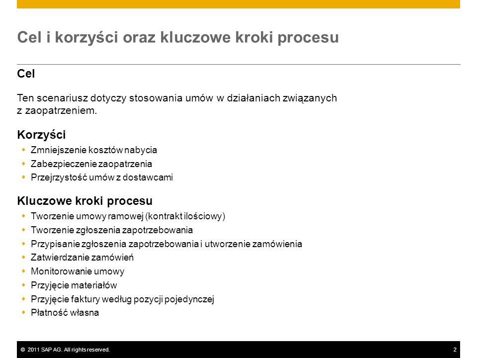 ©2011 SAP AG. All rights reserved.2 Cel i korzyści oraz kluczowe kroki procesu Cel Ten scenariusz dotyczy stosowania umów w działaniach związanych z z