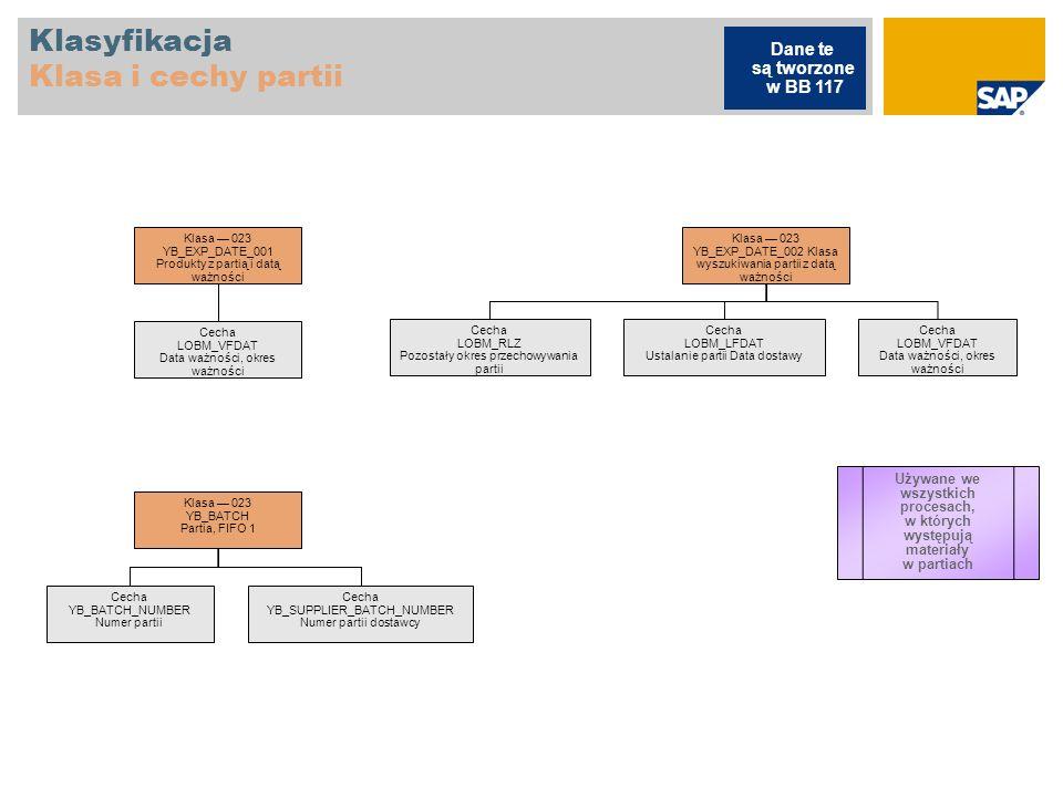Klasyfikacja Klasa i cechy partii Klasa 023 YB_EXP_DATE_001 Produkty z partią i datą ważności Cecha LOBM_VFDAT Data ważności, okres ważności Cecha YB_