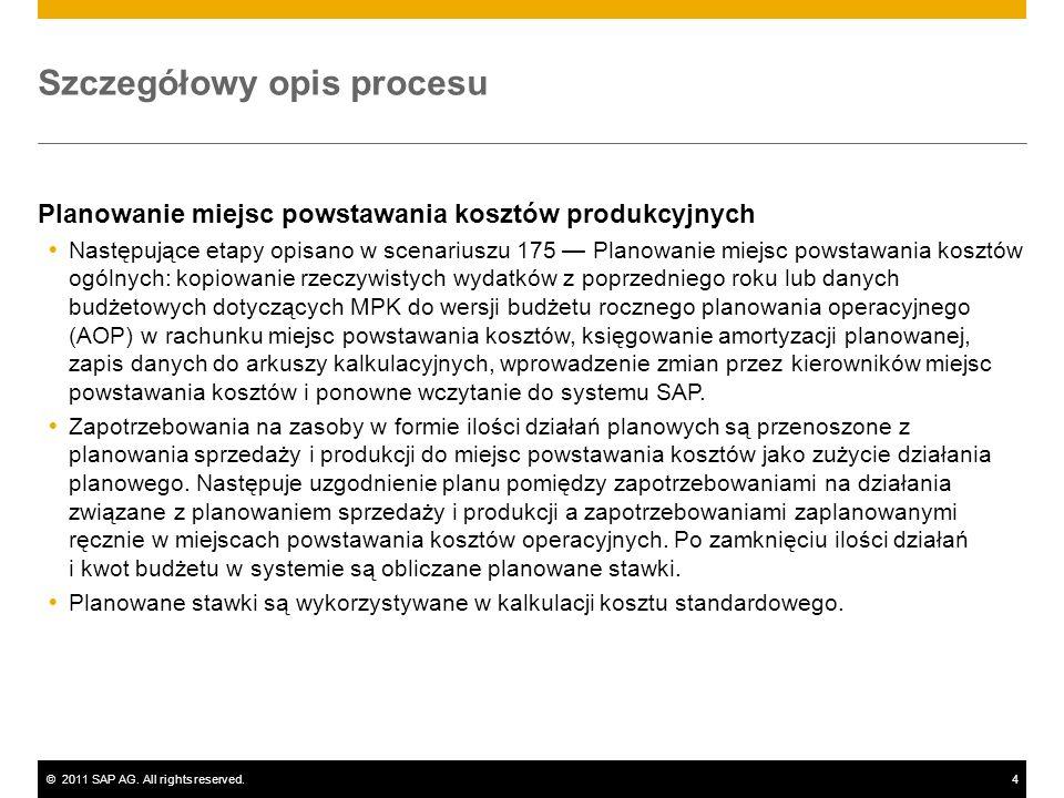©2011 SAP AG. All rights reserved.4 Szczegółowy opis procesu Planowanie miejsc powstawania kosztów produkcyjnych Następujące etapy opisano w scenarius