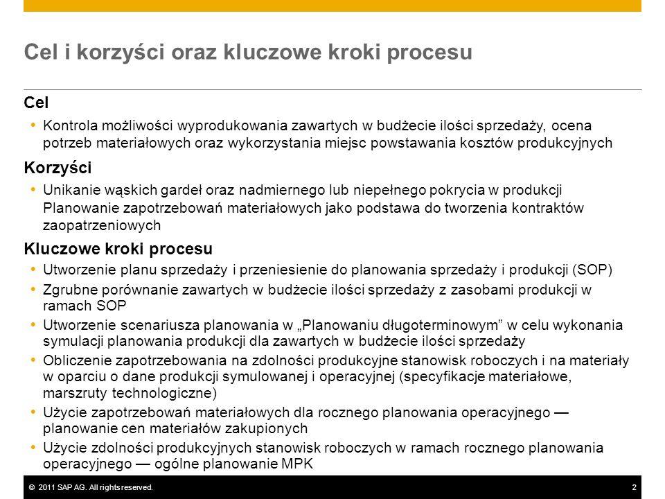 ©2011 SAP AG. All rights reserved.2 Cel i korzyści oraz kluczowe kroki procesu Cel Kontrola możliwości wyprodukowania zawartych w budżecie ilości sprz