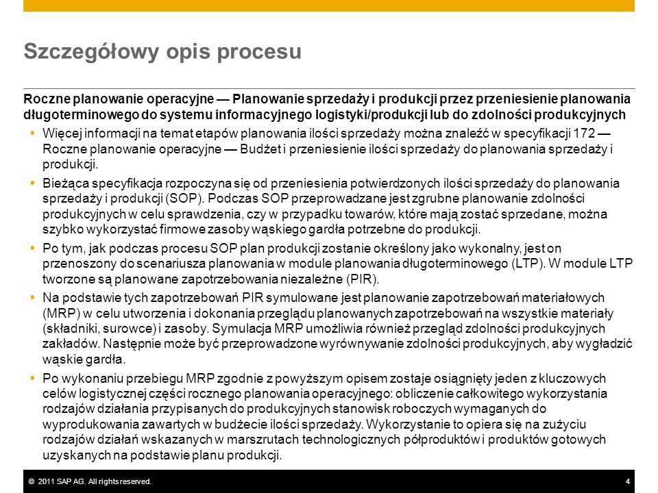 ©2011 SAP AG. All rights reserved.4 Szczegółowy opis procesu Roczne planowanie operacyjne Planowanie sprzedaży i produkcji przez przeniesienie planowa