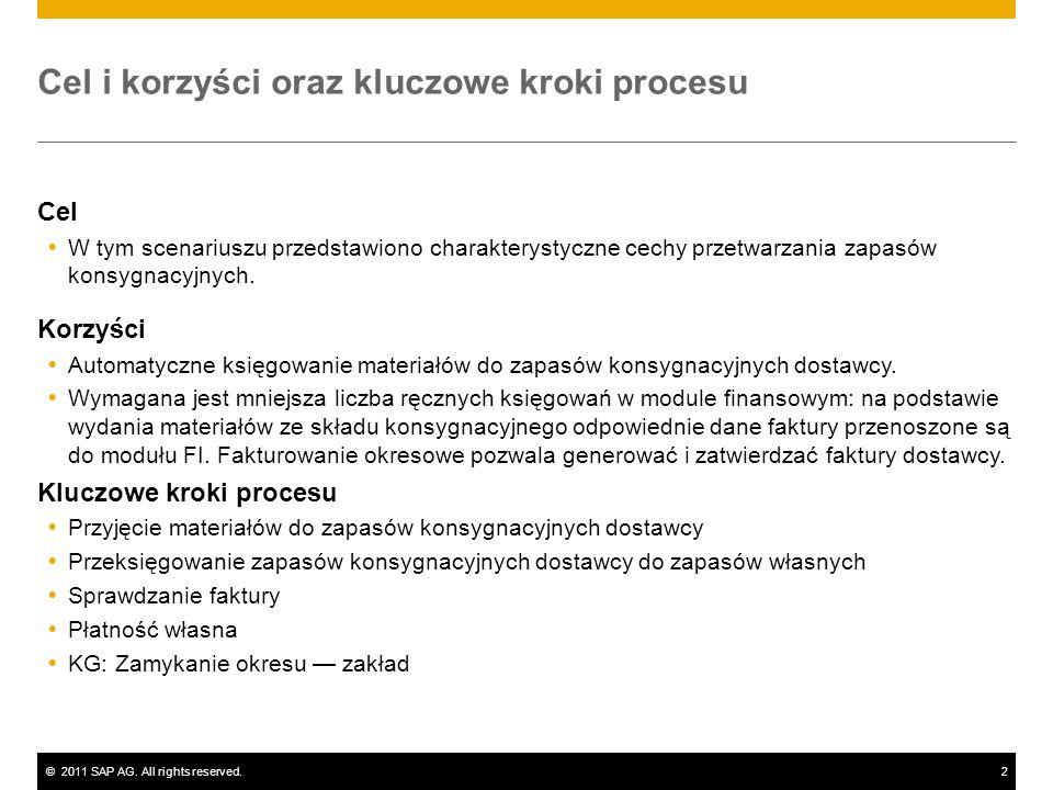 ©2011 SAP AG. All rights reserved.2 Cel i korzyści oraz kluczowe kroki procesu Cel W tym scenariuszu przedstawiono charakterystyczne cechy przetwarzan