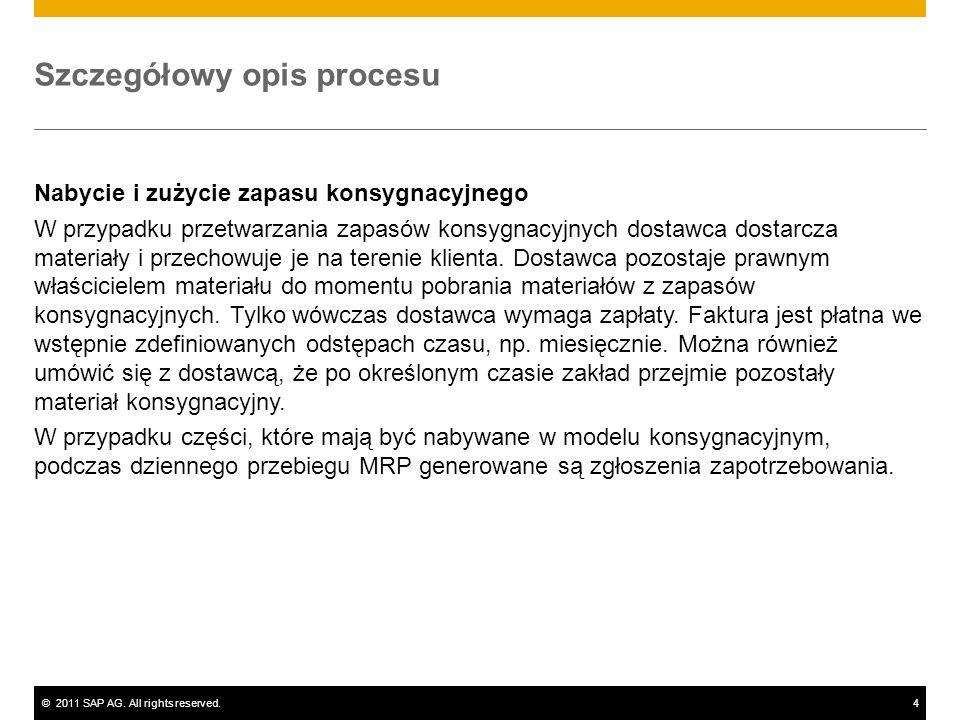 ©2011 SAP AG. All rights reserved.4 Szczegółowy opis procesu Nabycie i zużycie zapasu konsygnacyjnego W przypadku przetwarzania zapasów konsygnacyjnyc
