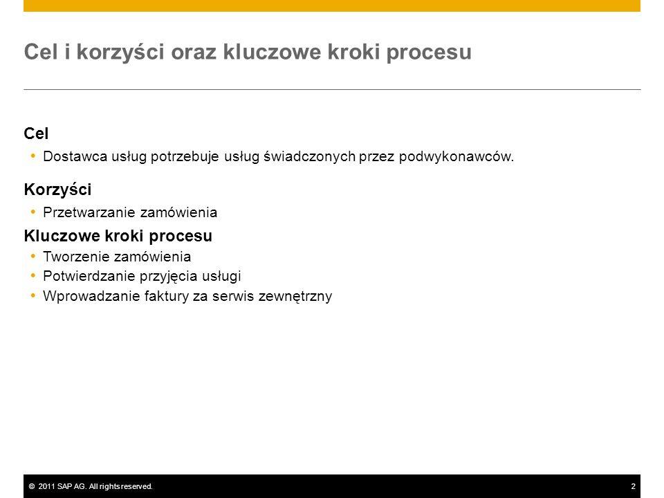 ©2011 SAP AG. All rights reserved.2 Cel i korzyści oraz kluczowe kroki procesu Cel Dostawca usług potrzebuje usług świadczonych przez podwykonawców. K
