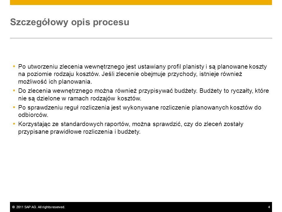©2011 SAP AG. All rights reserved.4 Szczegółowy opis procesu Po utworzeniu zlecenia wewnętrznego jest ustawiany profil planisty i są planowane koszty