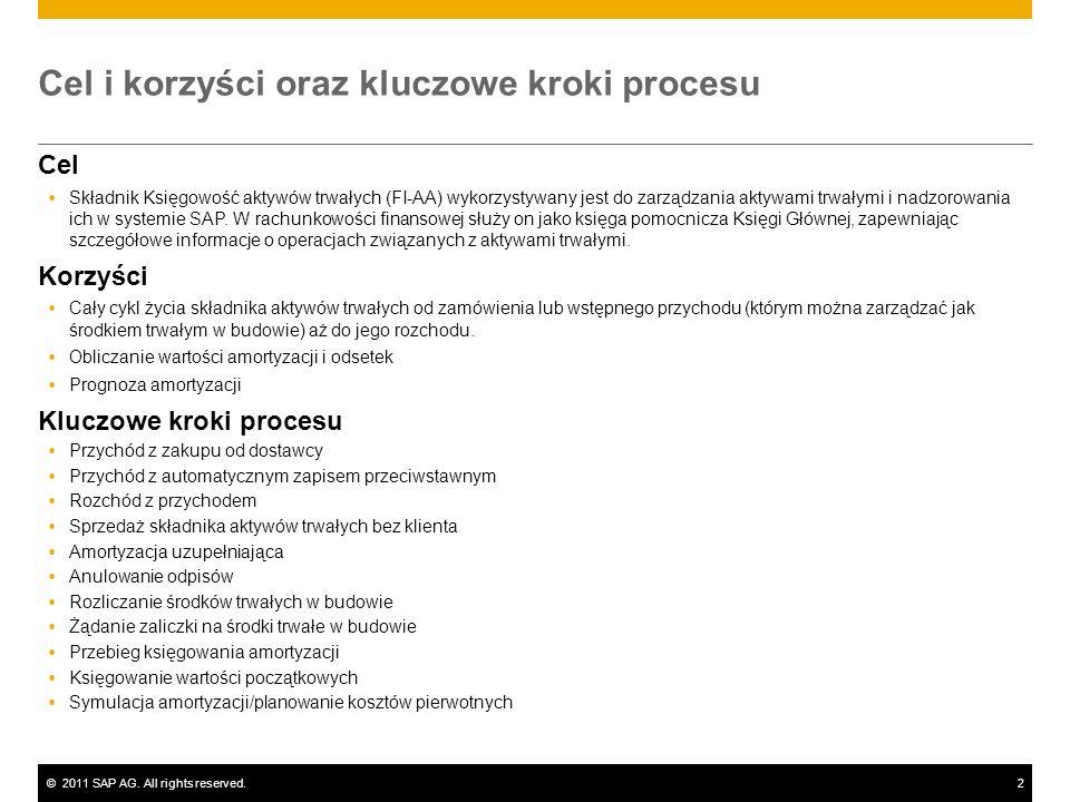 ©2011 SAP AG. All rights reserved.2 Cel i korzyści oraz kluczowe kroki procesu Cel Składnik Księgowość aktywów trwałych (FI-AA) wykorzystywany jest do