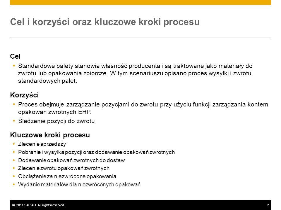 ©2011 SAP AG. All rights reserved.2 Cel i korzyści oraz kluczowe kroki procesu Cel Standardowe palety stanowią własność producenta i są traktowane jak