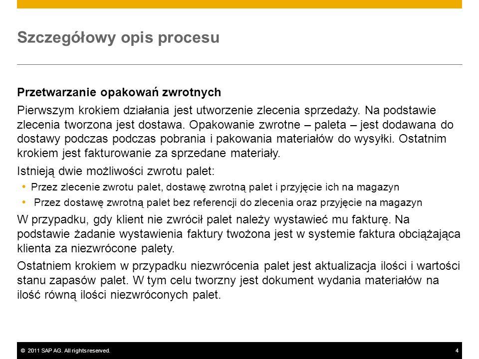 ©2011 SAP AG. All rights reserved.4 Szczegółowy opis procesu Przetwarzanie opakowań zwrotnych Pierwszym krokiem działania jest utworzenie zlecenia spr