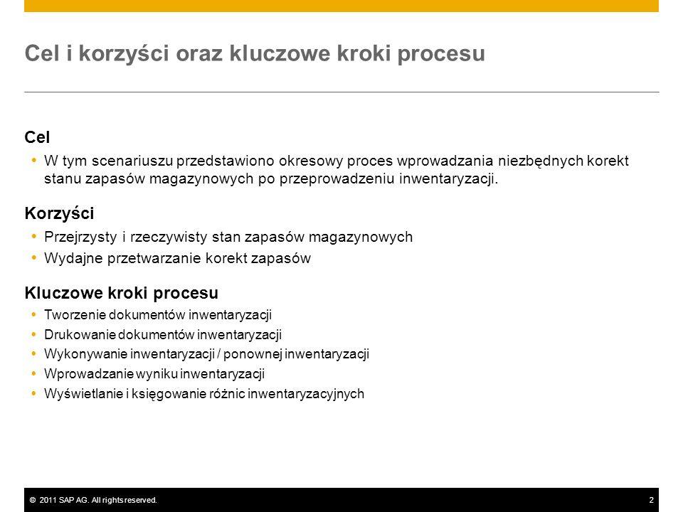 ©2011 SAP AG. All rights reserved.2 Cel i korzyści oraz kluczowe kroki procesu Cel W tym scenariuszu przedstawiono okresowy proces wprowadzania niezbę